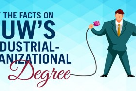 Get the Facts on TUW's Industrial Organizational Psychology Degree