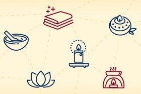 4 Health Benefits of Meditation