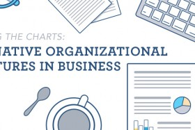 Shuffling the Charts: Alternative Organizational Structures in Business