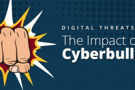 Digital Threats: The Impact of Cyberbullying